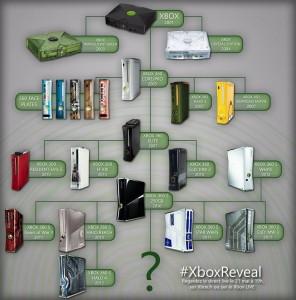 J-1 Xbox reveal
